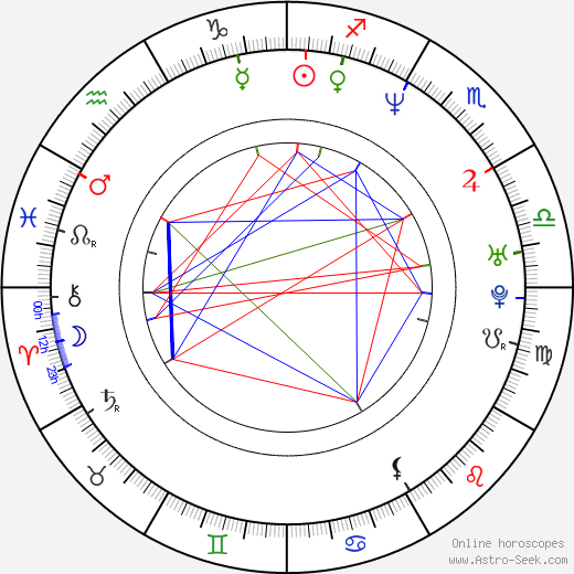 Marty Carter birth chart, Marty Carter astro natal horoscope, astrology
