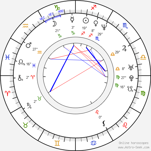 Max Martini birth chart, biography, wikipedia 2019, 2020