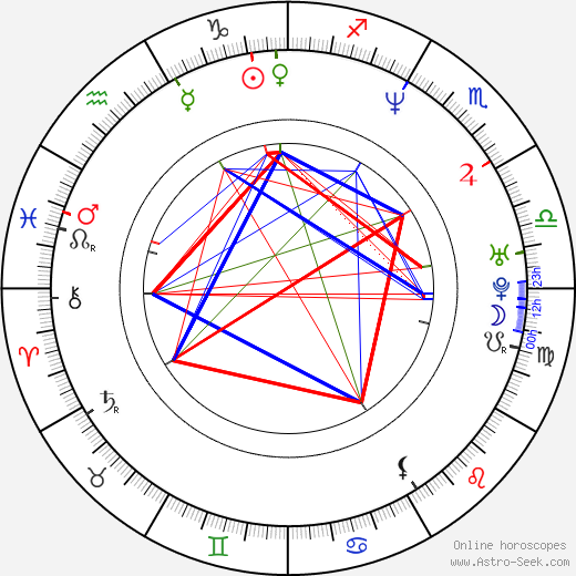 Meredith Monroe astro natal birth chart, Meredith Monroe horoscope, astrology