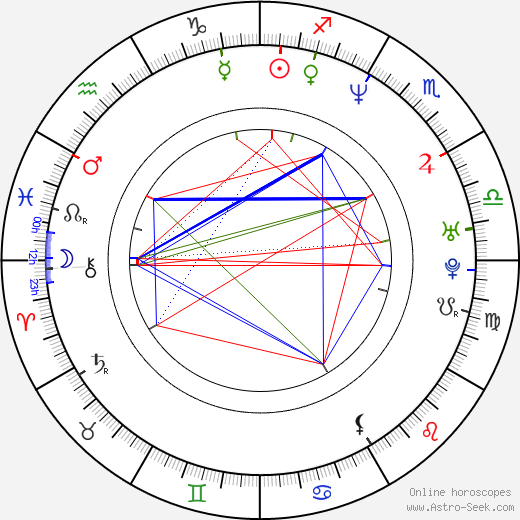 Michelle Smith birth chart, Michelle Smith astro natal horoscope, astrology