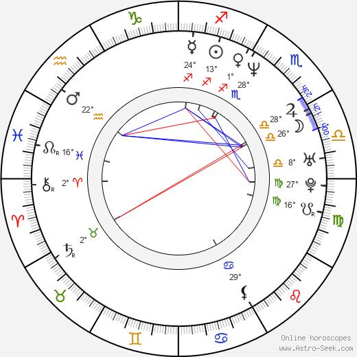 Morgan J. Freeman birth chart, biography, wikipedia 2019, 2020