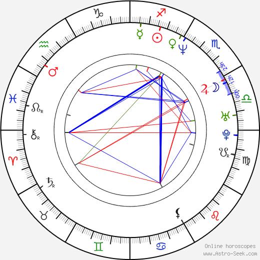 Morgan J. Freeman birth chart, Morgan J. Freeman astro natal horoscope, astrology