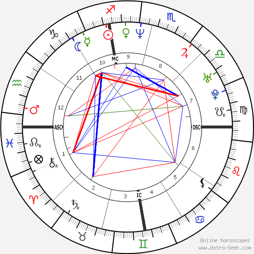 Pat Ahearne astro natal birth chart, Pat Ahearne horoscope, astrology