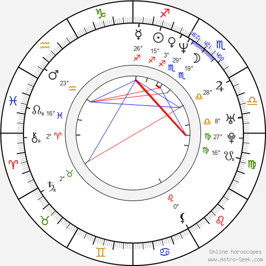 Patrice O'Neal birth chart, biography, wikipedia 2020, 2021