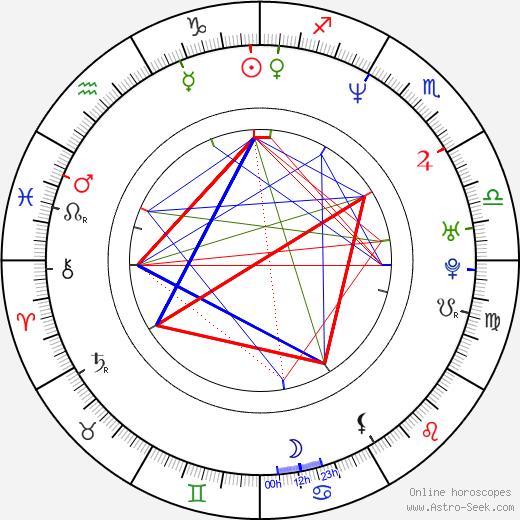 Pernille Fischer Christensen tema natale, oroscopo, Pernille Fischer Christensen oroscopi gratuiti, astrologia