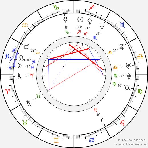 Ralph Ineson birth chart, biography, wikipedia 2020, 2021