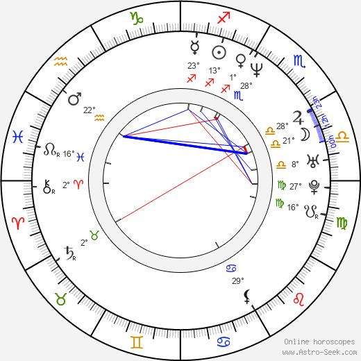 Richard Robbins birth chart, biography, wikipedia 2020, 2021