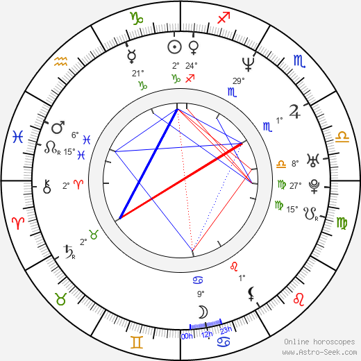 Sean Cameron Michael birth chart, biography, wikipedia 2019, 2020