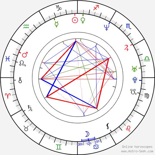 Sean Cameron Michael astro natal birth chart, Sean Cameron Michael horoscope, astrology