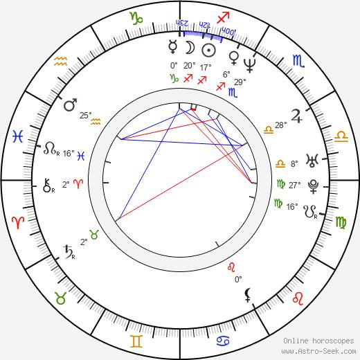 Sebastian Spence birth chart, biography, wikipedia 2019, 2020