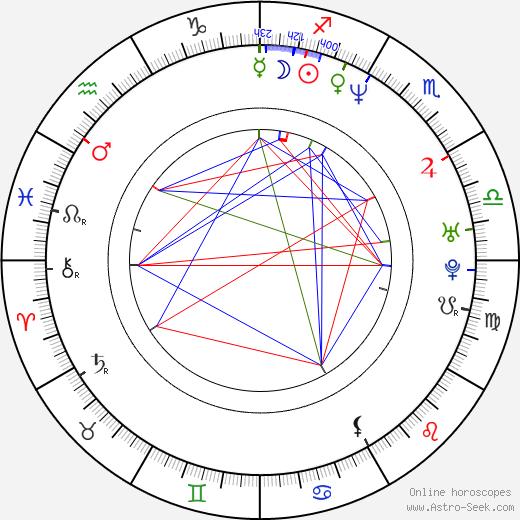 Sebastian Spence astro natal birth chart, Sebastian Spence horoscope, astrology