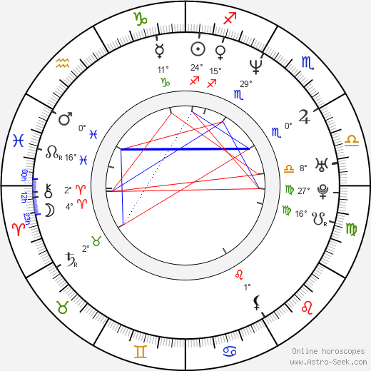 Shane birth chart, biography, wikipedia 2019, 2020
