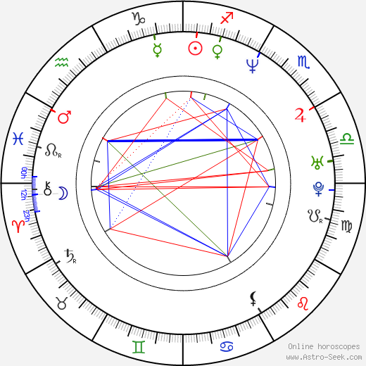 Shane birth chart, Shane astro natal horoscope, astrology