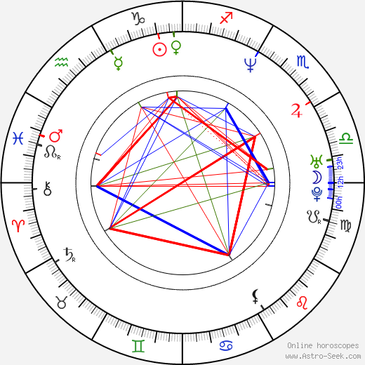 Sung-jin Nam astro natal birth chart, Sung-jin Nam horoscope, astrology