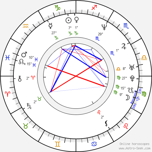 Tereza Kopáčová-Vrábelová birth chart, biography, wikipedia 2020, 2021