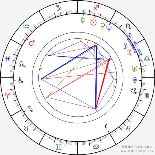 Tomoki Kobayashi astro natal birth chart, Tomoki Kobayashi horoscope, astrology