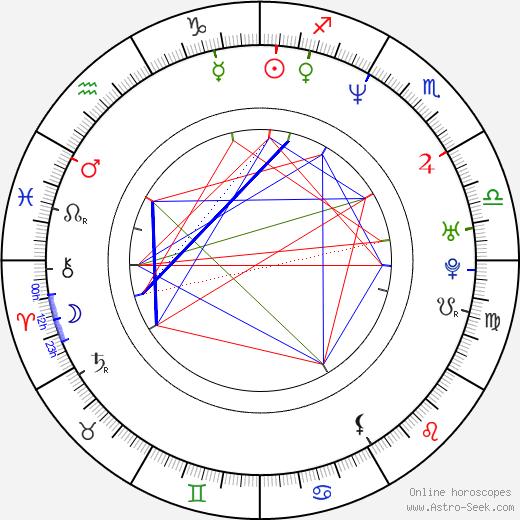 Tonya Graves день рождения гороскоп, Tonya Graves Натальная карта онлайн