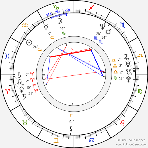 Andrew Bryniarski birth chart, biography, wikipedia 2019, 2020