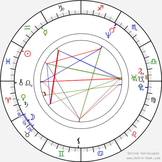 Aunjanue Ellis tema natale, oroscopo, Aunjanue Ellis oroscopi gratuiti, astrologia