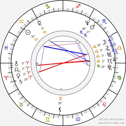 Ben Mezrich birth chart, biography, wikipedia 2019, 2020