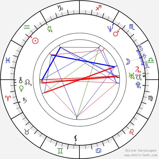 Ben Mezrich birth chart, Ben Mezrich astro natal horoscope, astrology
