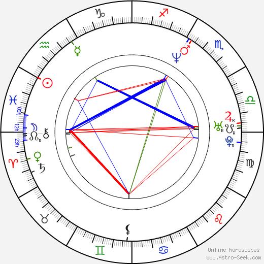 Bill Stevenson birth chart, Bill Stevenson astro natal horoscope, astrology