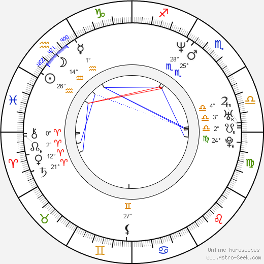 Birdman birth chart, biography, wikipedia 2019, 2020