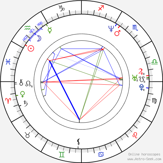 Birdman astro natal birth chart, Birdman horoscope, astrology
