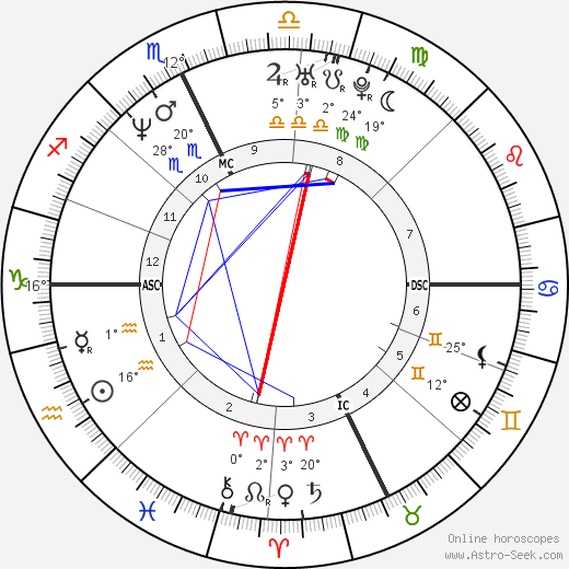 Bobby Brown birth chart, biography, wikipedia 2019, 2020