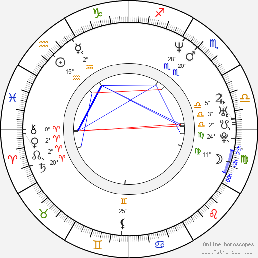 Brandy Ledford birth chart, biography, wikipedia 2019, 2020