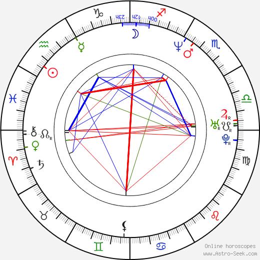 Byron Stroud astro natal birth chart, Byron Stroud horoscope, astrology