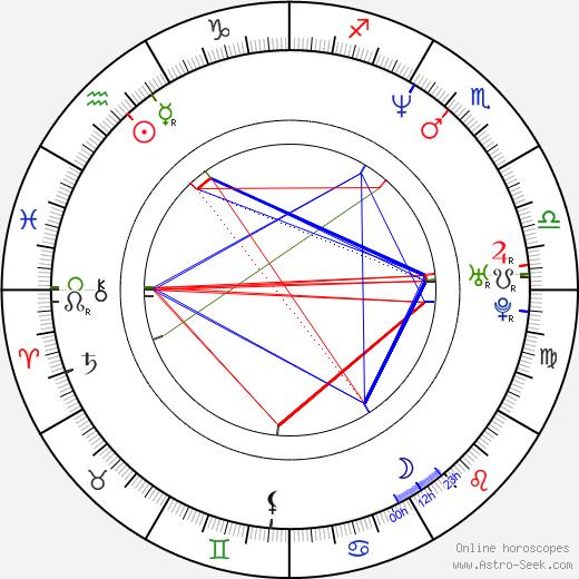 Caryn Krooth день рождения гороскоп, Caryn Krooth Натальная карта онлайн