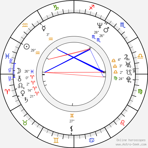 Christopher Sieber birth chart, biography, wikipedia 2019, 2020