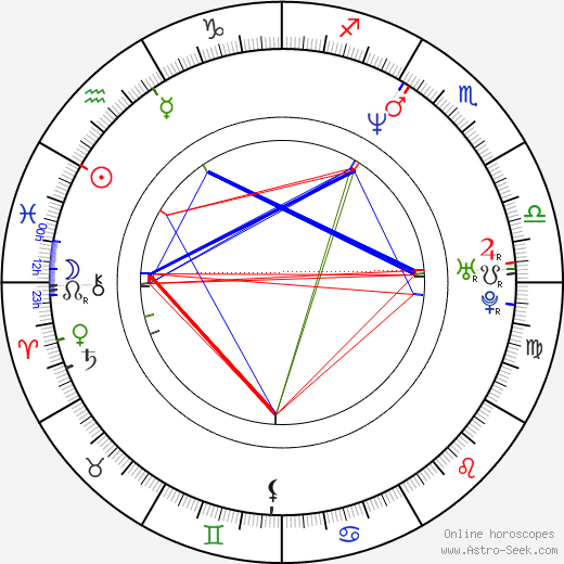 Christopher Sieber astro natal birth chart, Christopher Sieber horoscope, astrology