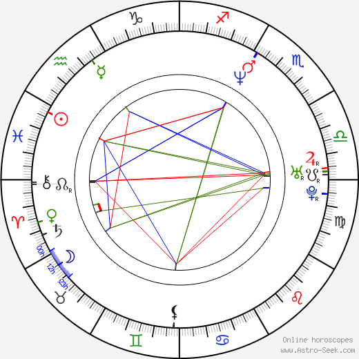 Darla Delgado tema natale, oroscopo, Darla Delgado oroscopi gratuiti, astrologia