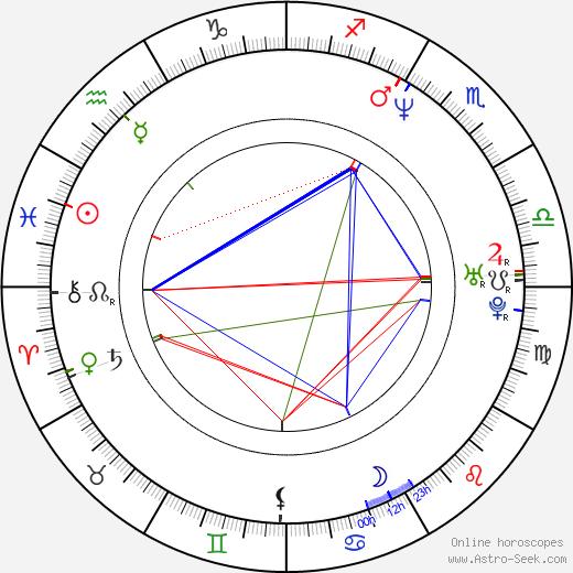 Des Brady astro natal birth chart, Des Brady horoscope, astrology