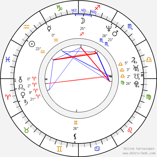 François Verster birth chart, biography, wikipedia 2018, 2019