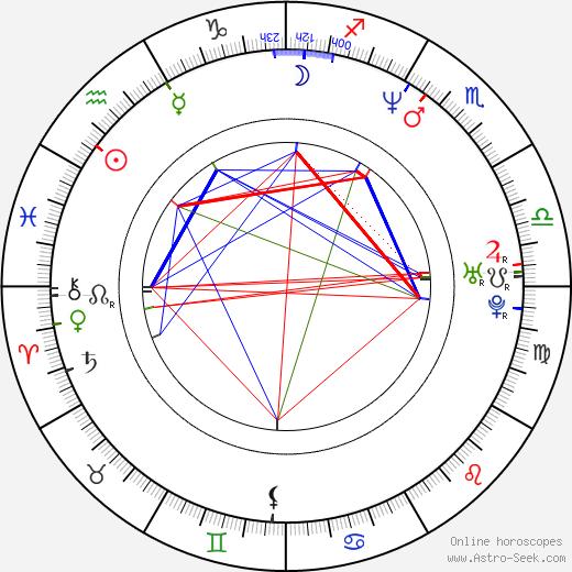 François Verster astro natal birth chart, François Verster horoscope, astrology