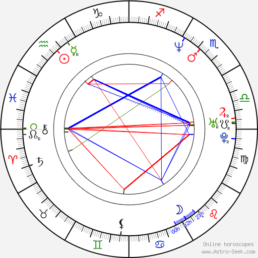 Gabriel Batistuta birth chart, Gabriel Batistuta astro natal horoscope, astrology