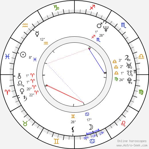 Janet Mayson birth chart, biography, wikipedia 2020, 2021
