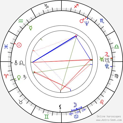 Janet Mayson birth chart, Janet Mayson astro natal horoscope, astrology
