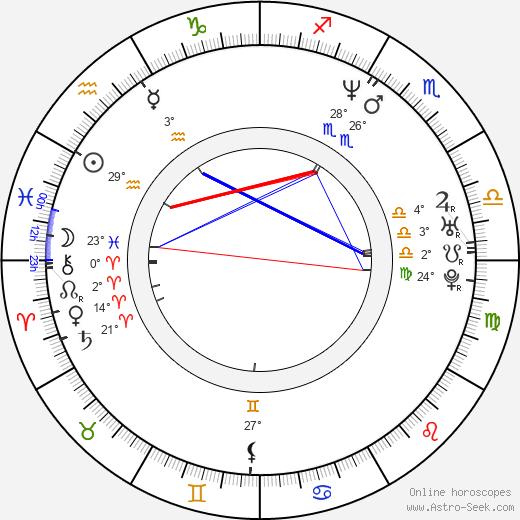Jeanette Hain birth chart, biography, wikipedia 2019, 2020