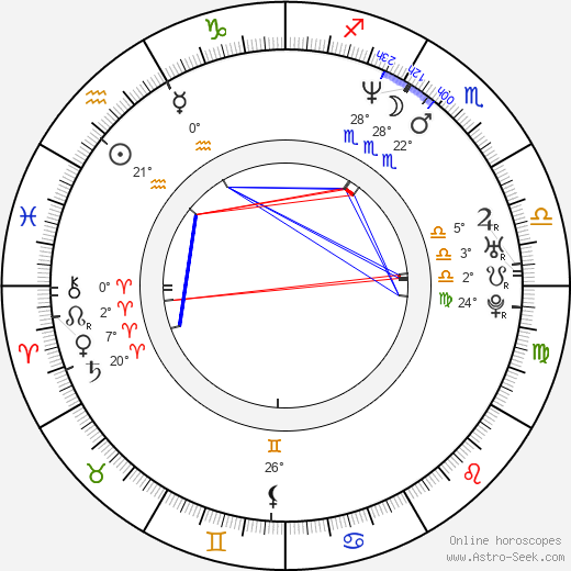 Laurie Dhue birth chart, biography, wikipedia 2020, 2021