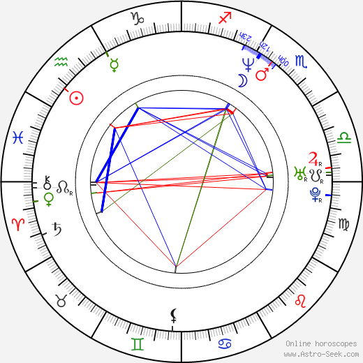 Laurie Dhue birth chart, Laurie Dhue astro natal horoscope, astrology