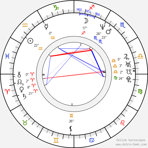 Lee Tockar birth chart, biography, wikipedia 2019, 2020