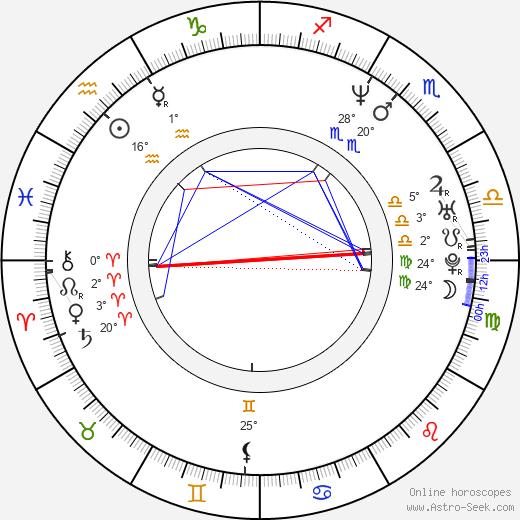 Leslie Zemeckis birth chart, biography, wikipedia 2020, 2021
