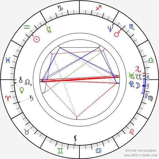 Leslie Zemeckis birth chart, Leslie Zemeckis astro natal horoscope, astrology