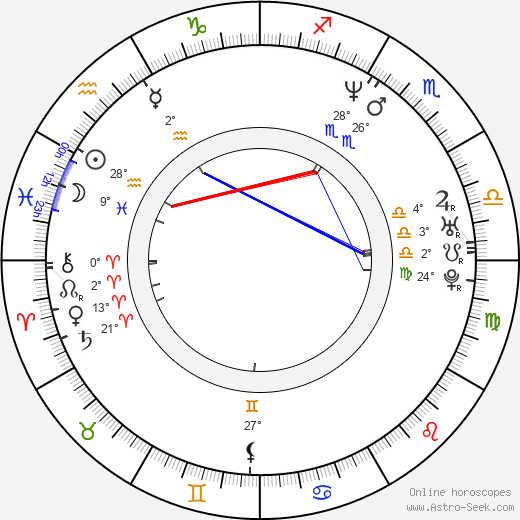 Martin Kolinský birth chart, biography, wikipedia 2019, 2020