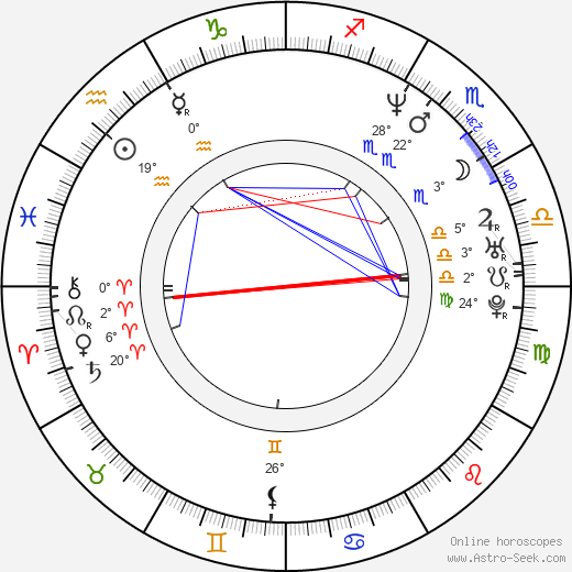 Mary McCormack birth chart, biography, wikipedia 2018, 2019
