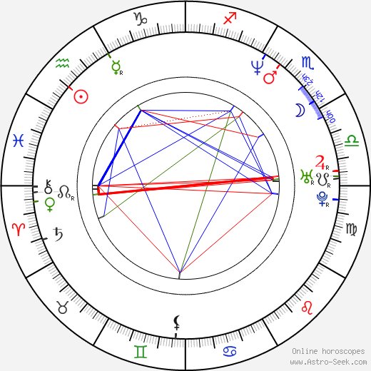 Mary McCormack astro natal birth chart, Mary McCormack horoscope, astrology